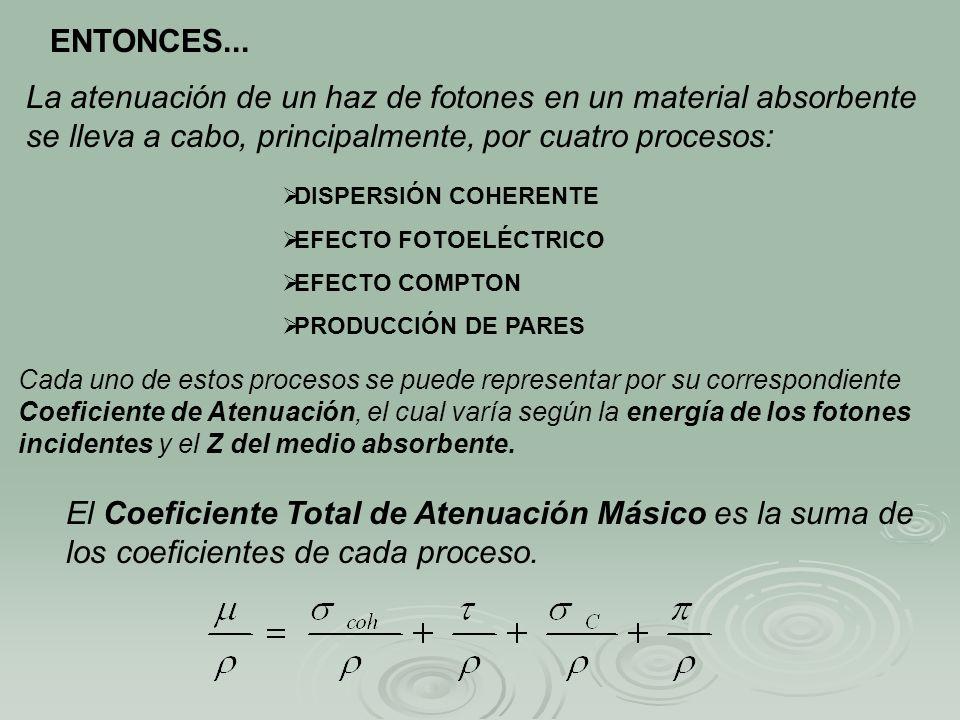 ENTONCES... La atenuación de un haz de fotones en un material absorbente se lleva a cabo, principalmente, por cuatro procesos: DISPERSIÓN COHERENTE EF
