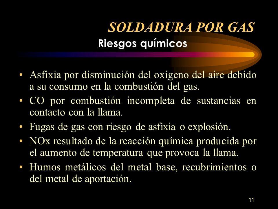 11 SOLDADURA POR GAS Asfixia por disminución del oxigeno del aire debido a su consumo en la combustión del gas. CO por combustión incompleta de sustan