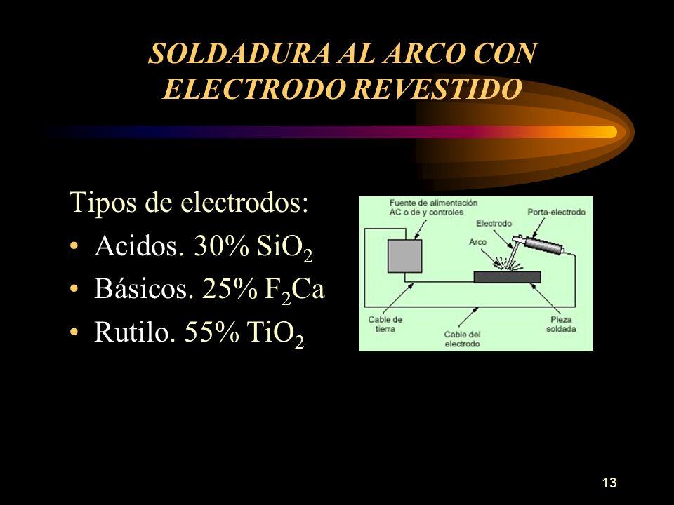 13 Tipos de electrodos: Acidos. 30% SiO 2 Básicos. 25% F 2 Ca Rutilo. 55% TiO 2 SOLDADURA AL ARCO CON ELECTRODO REVESTIDO