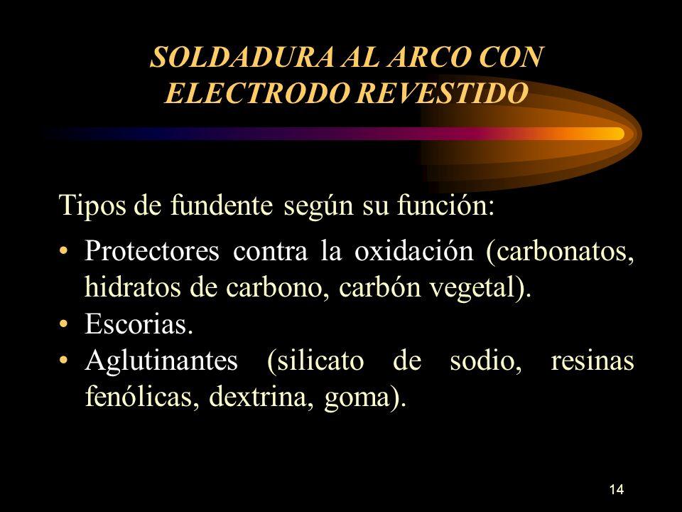 14 SOLDADURA AL ARCO CON ELECTRODO REVESTIDO Tipos de fundente según su función: Protectores contra la oxidación (carbonatos, hidratos de carbono, carbón vegetal).