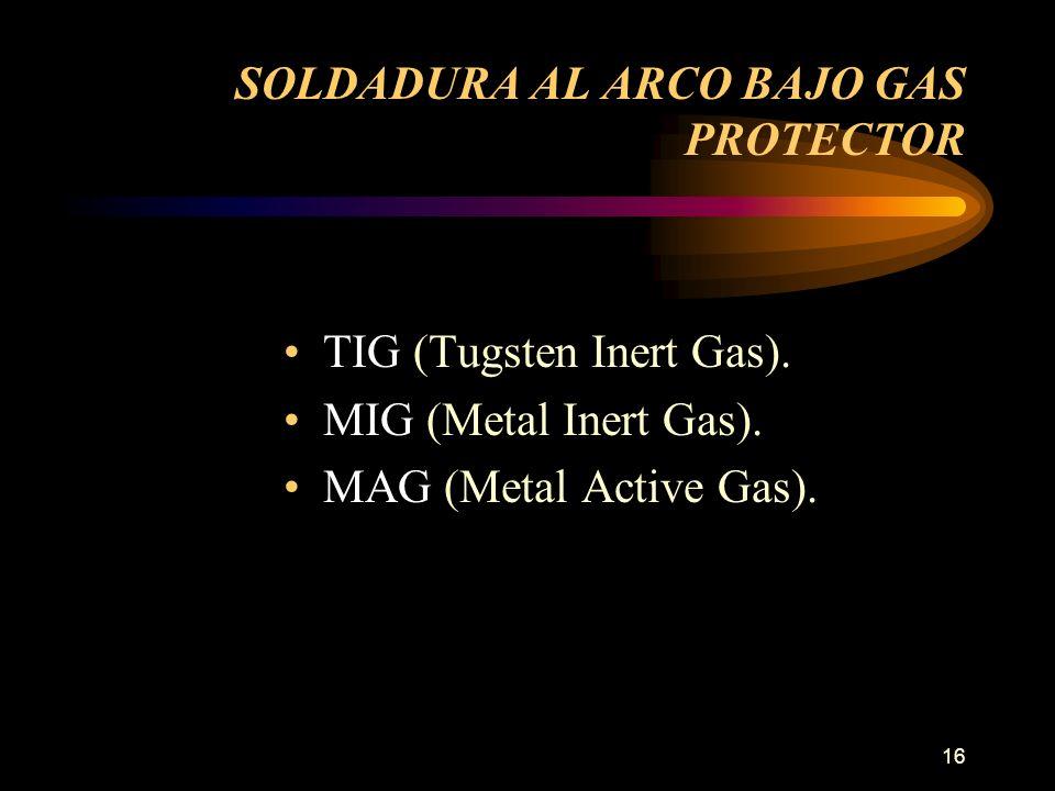16 TIG (Tugsten Inert Gas). MIG (Metal Inert Gas). MAG (Metal Active Gas). SOLDADURA AL ARCO BAJO GAS PROTECTOR