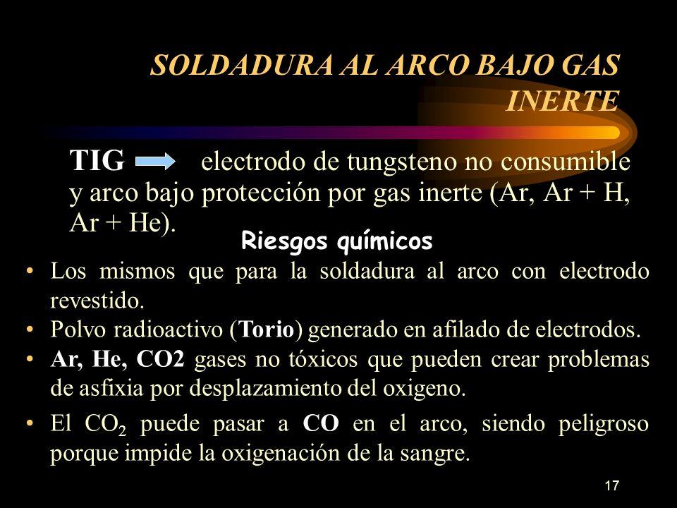 17 TIG electrodo de tungsteno no consumible y arco bajo protección por gas inerte (Ar, Ar + H, Ar + He). SOLDADURA AL ARCO BAJO GAS INERTE Riesgos quí