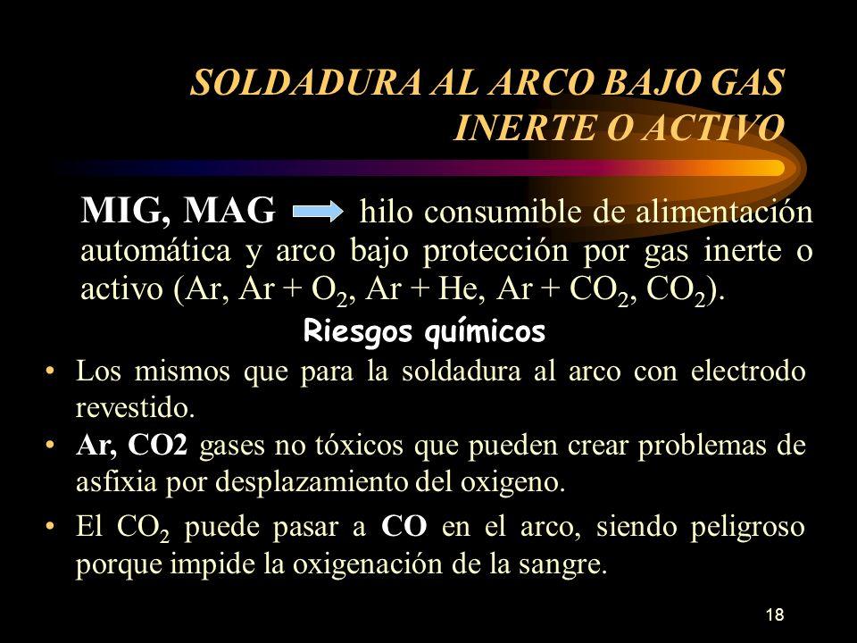 18 MIG, MAG hilo consumible de alimentación automática y arco bajo protección por gas inerte o activo (Ar, Ar + O 2, Ar + He, Ar + CO 2, CO 2 ).