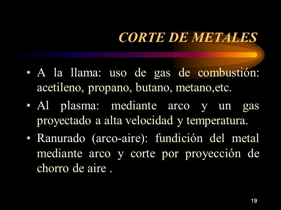 19 CORTE DE METALES A la llama: uso de gas de combustión: acetileno, propano, butano, metano,etc.