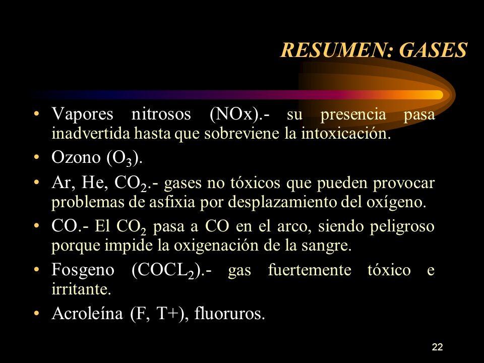 22 RESUMEN: GASES Vapores nitrosos (NOx).- su presencia pasa inadvertida hasta que sobreviene la intoxicación. Ozono (O 3 ). Ar, He, CO 2.- gases no t