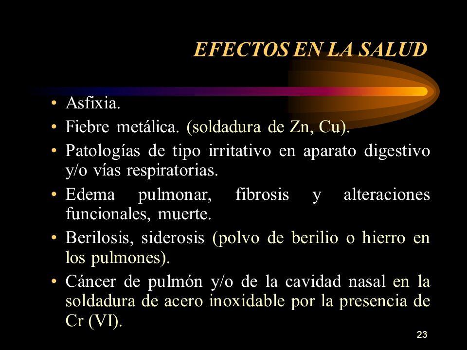 23 Asfixia. Fiebre metálica. (soldadura de Zn, Cu). Patologías de tipo irritativo en aparato digestivo y/o vías respiratorias. Edema pulmonar, fibrosi