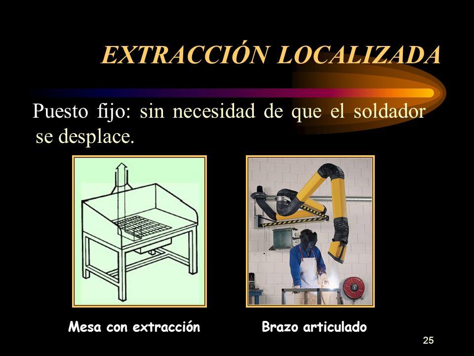 25 Puesto fijo: sin necesidad de que el soldador se desplace. EXTRACCIÓN LOCALIZADA Mesa con extracciónBrazo articulado