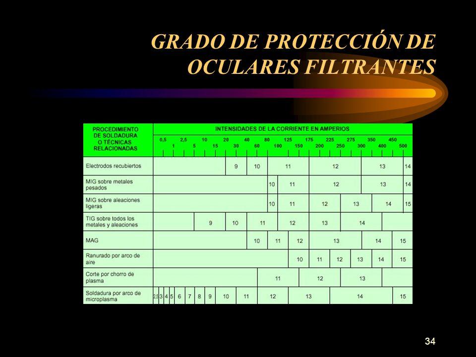 34 GRADO DE PROTECCIÓN DE OCULARES FILTRANTES