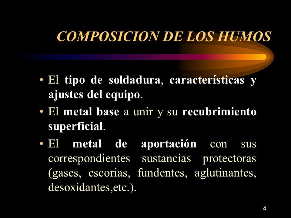 4 COMPOSICION DE LOS HUMOS El tipo de soldadura, características y ajustes del equipo. El metal base a unir y su recubrimiento superficial. El metal d