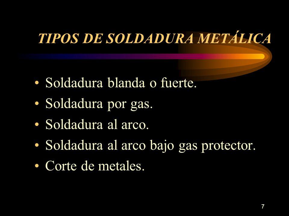 7 TIPOS DE SOLDADURA METÁLICA Soldadura blanda o fuerte. Soldadura por gas. Soldadura al arco. Soldadura al arco bajo gas protector. Corte de metales.