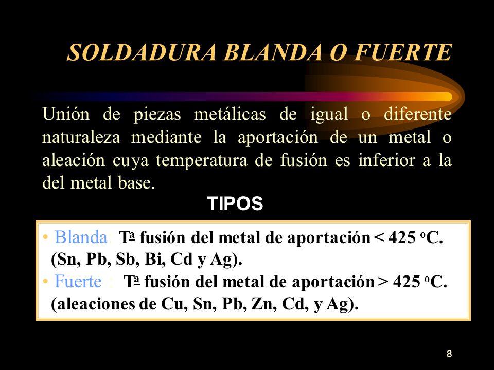 8 Unión de piezas metálicas de igual o diferente naturaleza mediante la aportación de un metal o aleación cuya temperatura de fusión es inferior a la