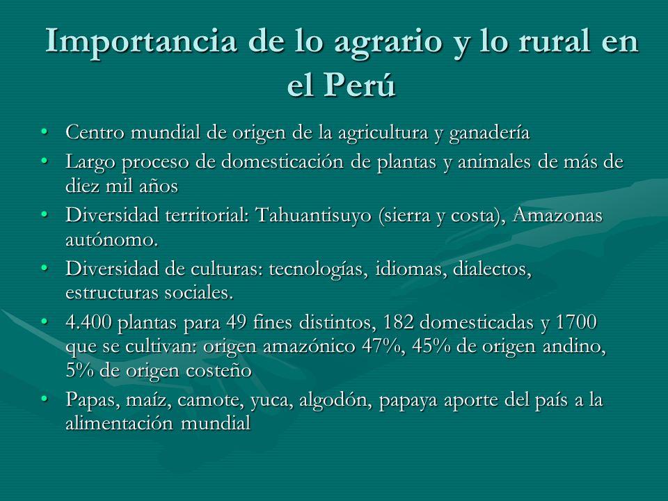 Fuente: INRENA.