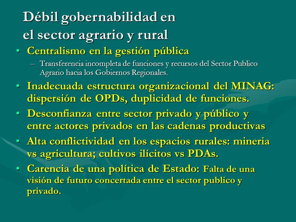 Centralismo en la gestión públicaCentralismo en la gestión pública –Transferencia incompleta de funciones y recursos del Sector Publico Agrario hacia los Gobiernos Regionales.