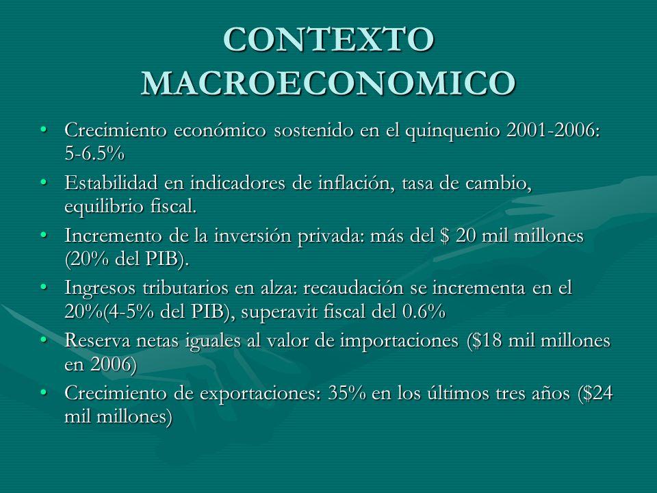 CONTEXTO MACROECONOMICO Crecimiento económico sostenido en el quinquenio 2001-2006: 5-6.5%Crecimiento económico sostenido en el quinquenio 2001-2006: 5-6.5% Estabilidad en indicadores de inflación, tasa de cambio, equilibrio fiscal.Estabilidad en indicadores de inflación, tasa de cambio, equilibrio fiscal.