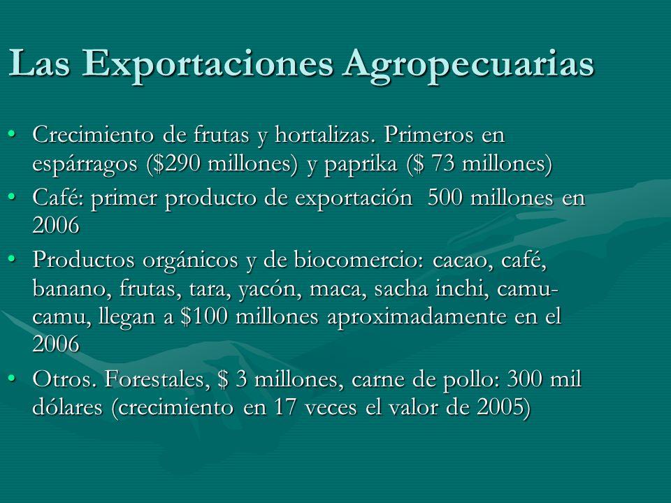 Las Exportaciones Agropecuarias Crecimiento de frutas y hortalizas.