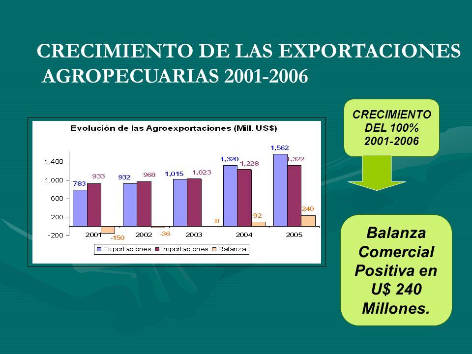 Analfabetismo en la población femenina: 38.3% Analfabetismo en la población masculina: 14.6% Fuente: INEI: ENAHO 1997-2002 Alta tasa de Analfabetismo y mala calidad de la educación rural