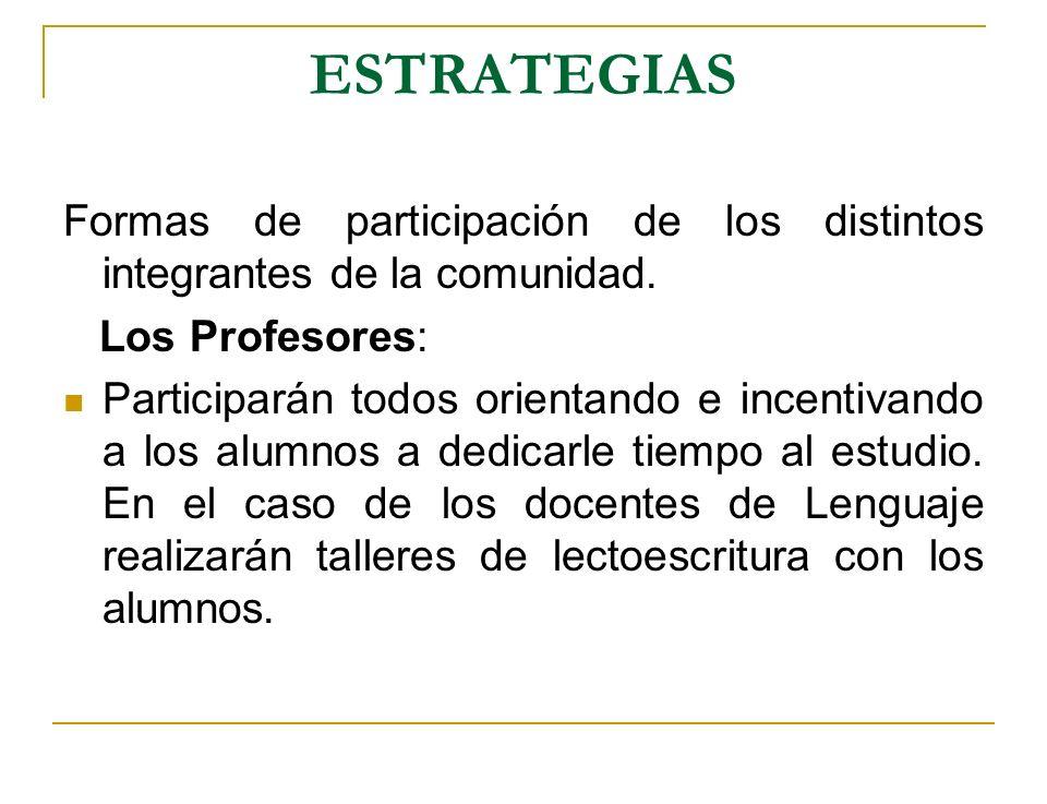 ESTRATEGIAS Formas de participación de los distintos integrantes de la comunidad. Los Profesores: Participarán todos orientando e incentivando a los a