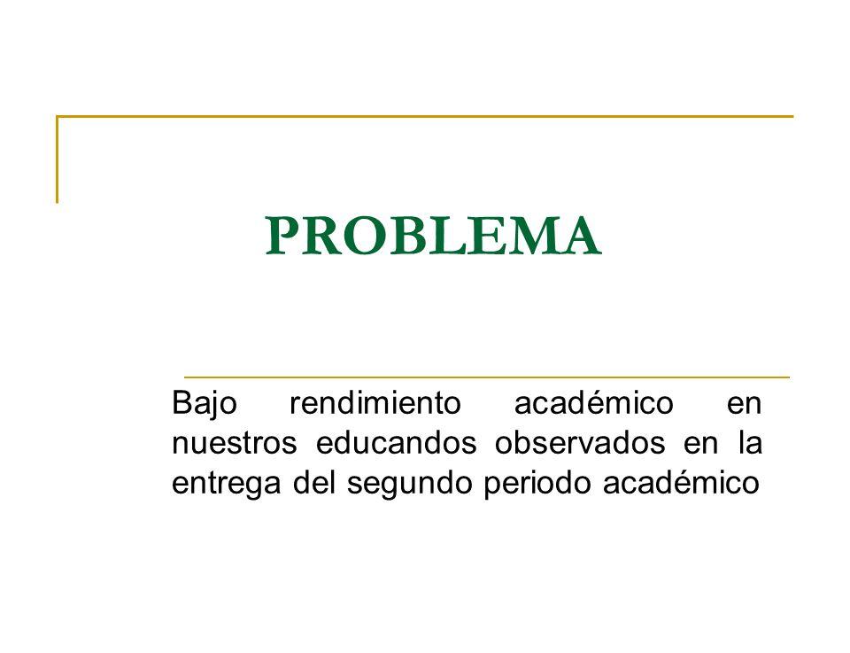 PROBLEMA Bajo rendimiento académico en nuestros educandos observados en la entrega del segundo periodo académico