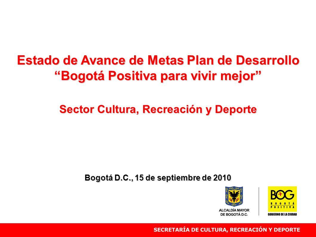 Estado de Avance de Metas Plan de Desarrollo Bogotá Positiva para vivir mejor Sector Cultura, Recreación y Deporte Bogotá D.C., 15 de septiembre de 20