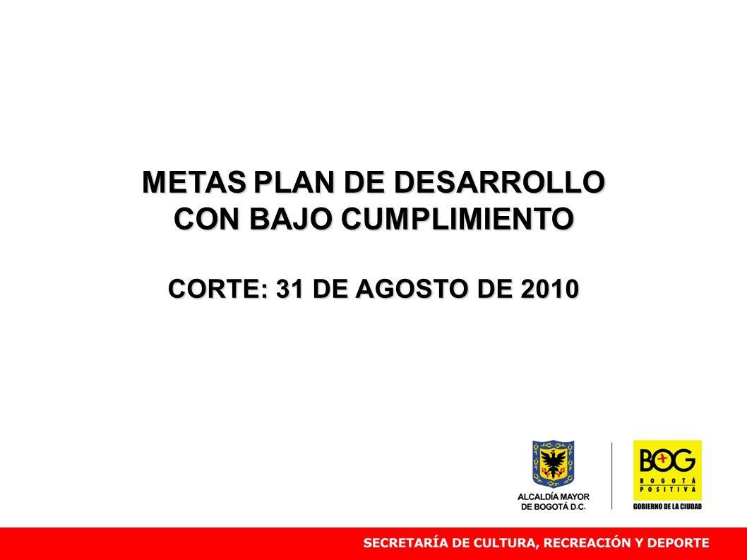 METAS PLAN DE DESARROLLO CON BAJO CUMPLIMIENTO CORTE: 31 DE AGOSTO DE 2010