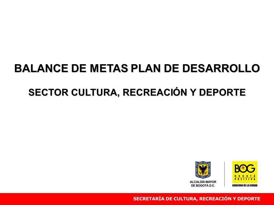 BALANCE DE METAS PLAN DE DESARROLLO SECTOR CULTURA, RECREACIÓN Y DEPORTE