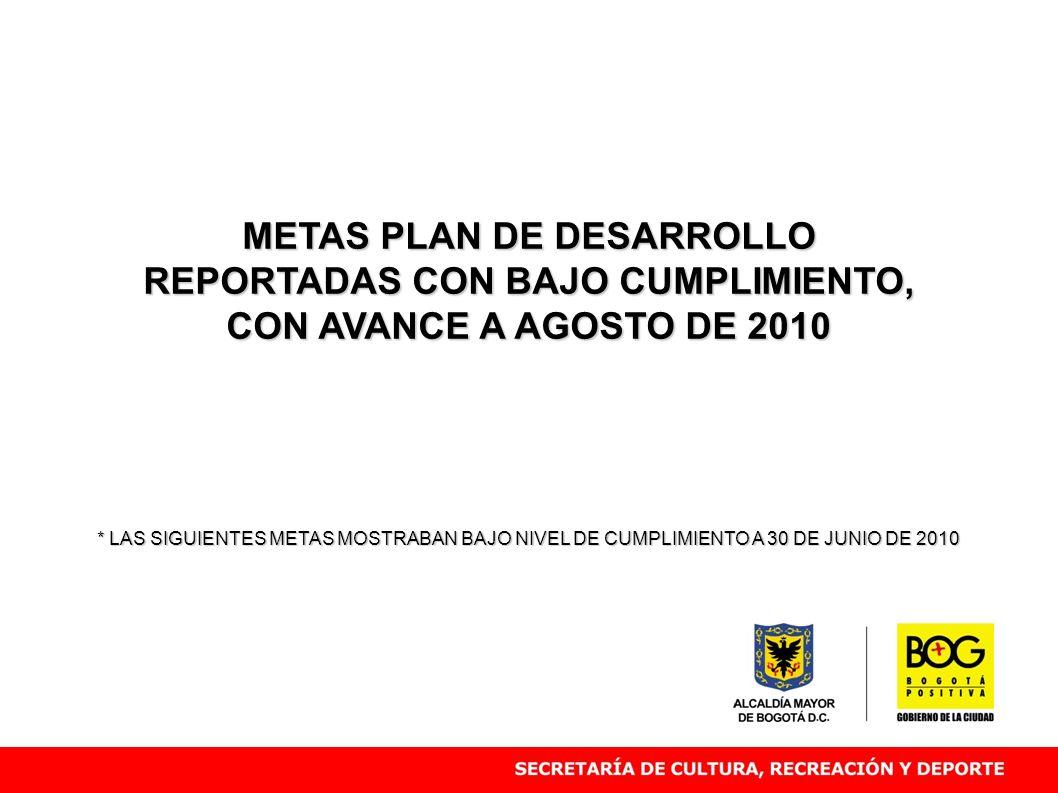 METAS PLAN DE DESARROLLO REPORTADAS CON BAJO CUMPLIMIENTO, CON AVANCE A AGOSTO DE 2010 * LAS SIGUIENTES METAS MOSTRABAN BAJO NIVEL DE CUMPLIMIENTO A 3
