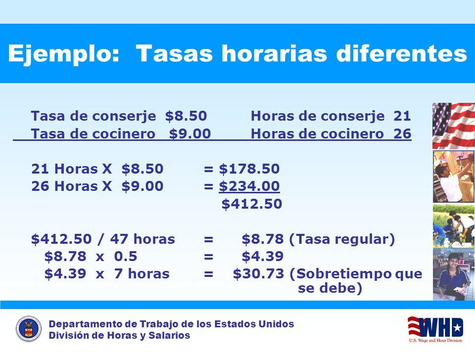 Departamento de Trabajo de los Estados Unidos División de Horas y Salarios Ejemplo: Tasas horarias diferentes Tasa de conserje $8.50Horas de conserje