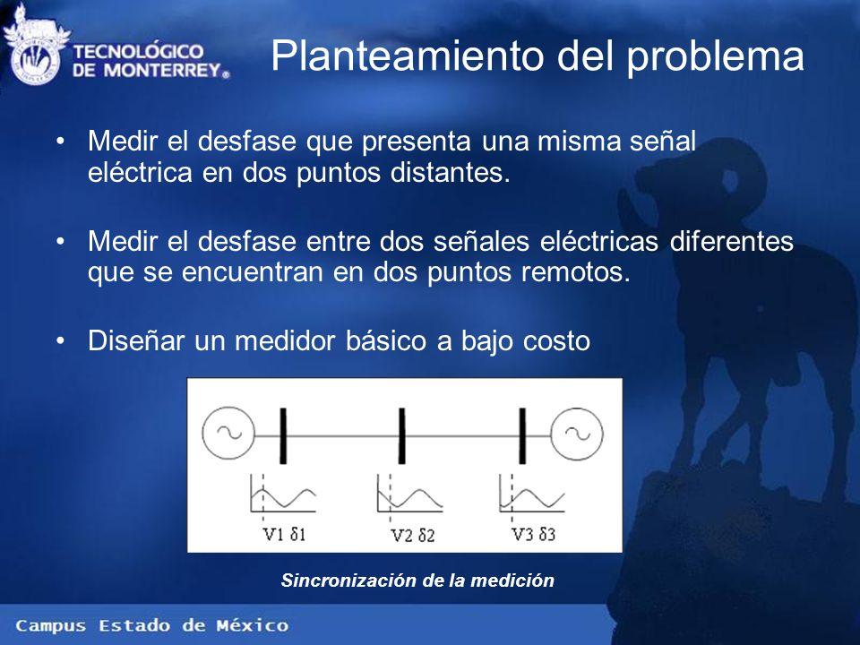 Planteamiento del problema Medir el desfase que presenta una misma señal eléctrica en dos puntos distantes. Medir el desfase entre dos señales eléctri