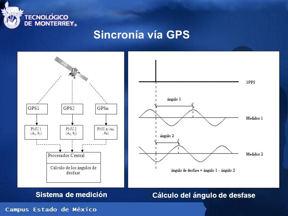 Sistema de medición Cálculo del ángulo de desfase GPS1GPS2GPSn PMU 1 (A 1, θ 1 ) PMU 2 (A 2, θ 2 ) PMU n (An, θ n) Cálculo de los ángulos de desfase P