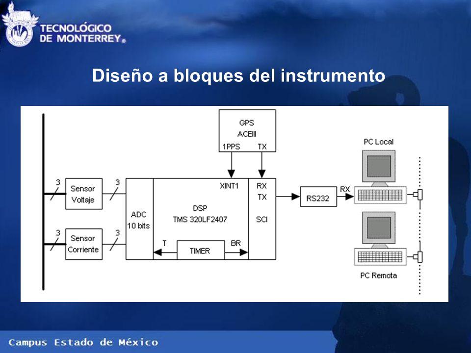 Diseño a bloques del instrumento