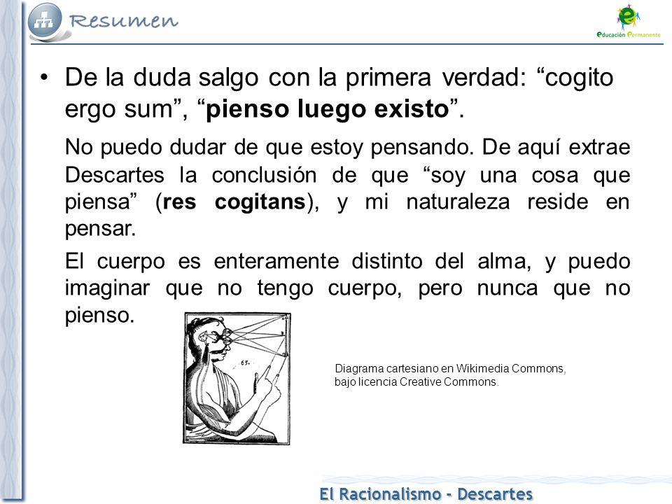 El Racionalismo - Descartes Descartes pasa luego del cogito a la demostración de la existencia de Dios.