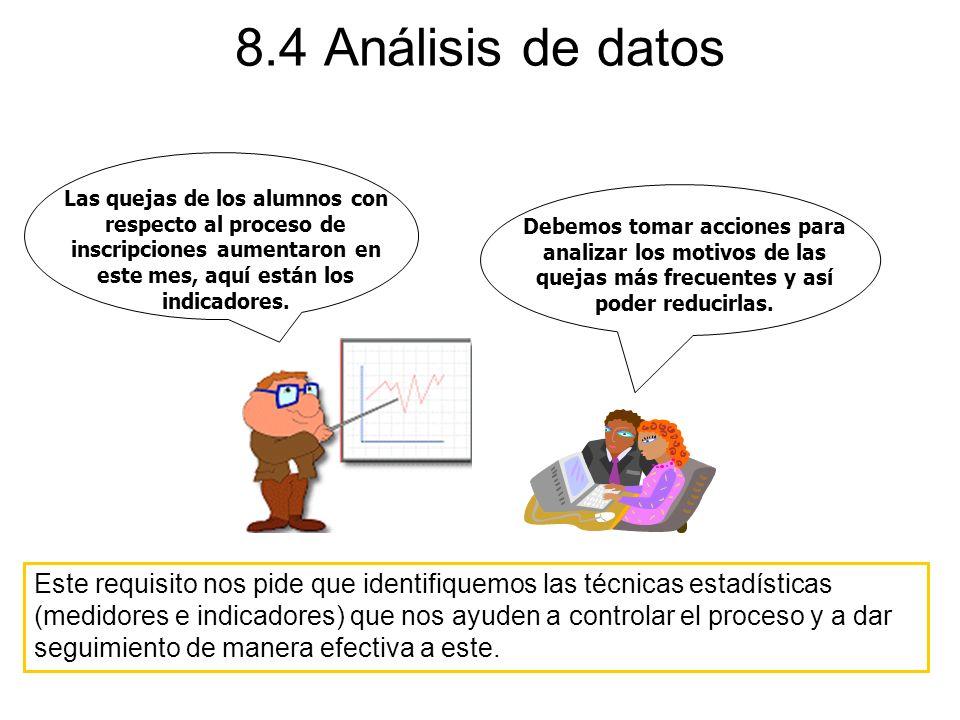 8.4 Análisis de datos Este requisito nos pide que identifiquemos las técnicas estadísticas (medidores e indicadores) que nos ayuden a controlar el pro