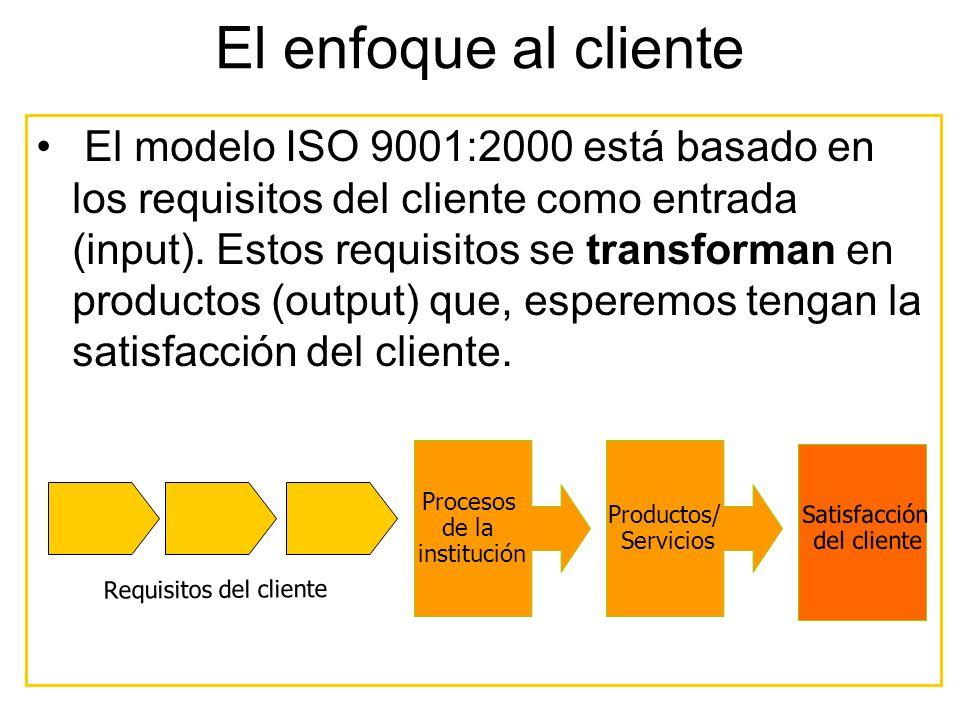 El enfoque al cliente El modelo ISO 9001:2000 está basado en los requisitos del cliente como entrada (input). Estos requisitos se transforman en produ
