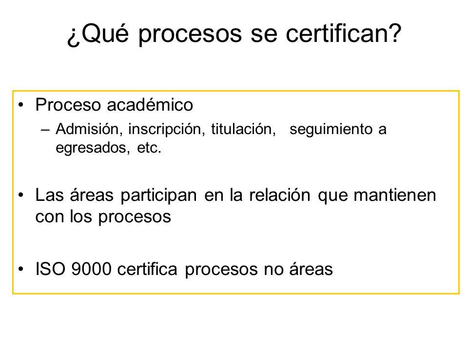 ¿Qué procesos se certifican? Proceso académico –Admisión, inscripción, titulación, seguimiento a egresados, etc. Las áreas participan en la relación q