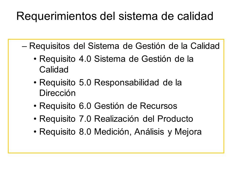 Requerimientos del sistema de calidad –Requisitos del Sistema de Gestión de la Calidad Requisito 4.0 Sistema de Gestión de la Calidad Requisito 5.0 Re