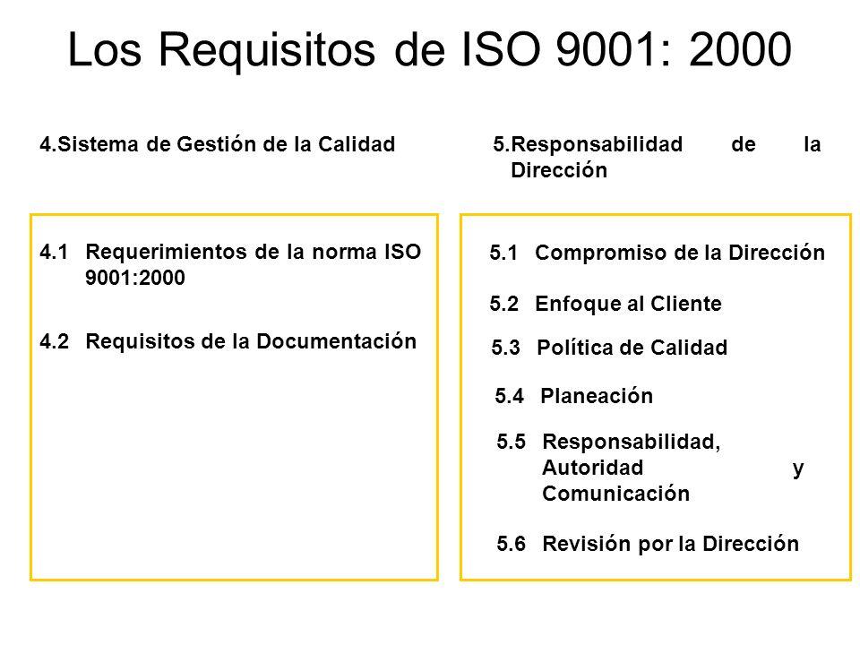 Los Requisitos de ISO 9001: 2000 4.Sistema de Gestión de la Calidad 5.Responsabilidad de la Dirección 4.1Requerimientos de la norma ISO 9001:2000 4.2R