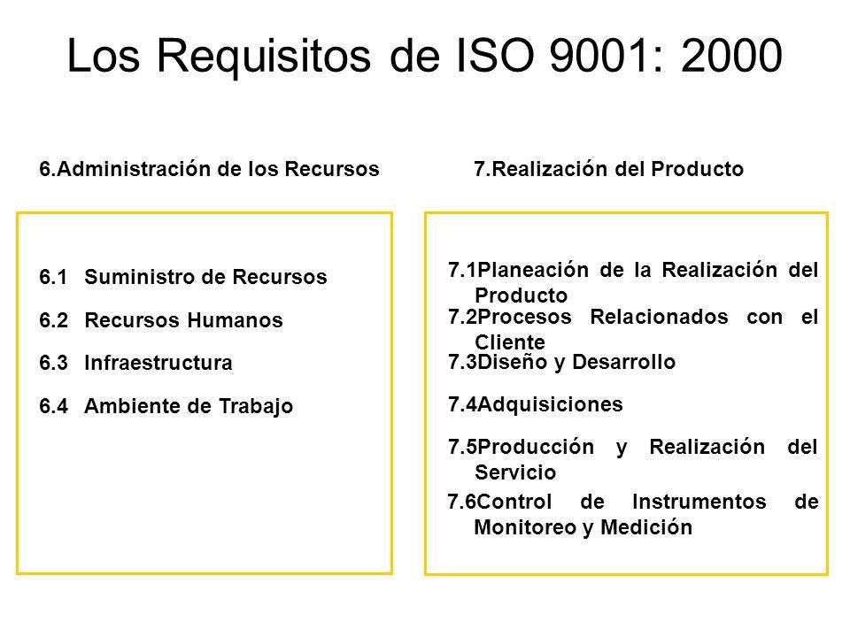 Los Requisitos de ISO 9001: 2000 6.Administración de los Recursos 6.1Suministro de Recursos 6.2Recursos Humanos 6.3Infraestructura 6.4Ambiente de Trab