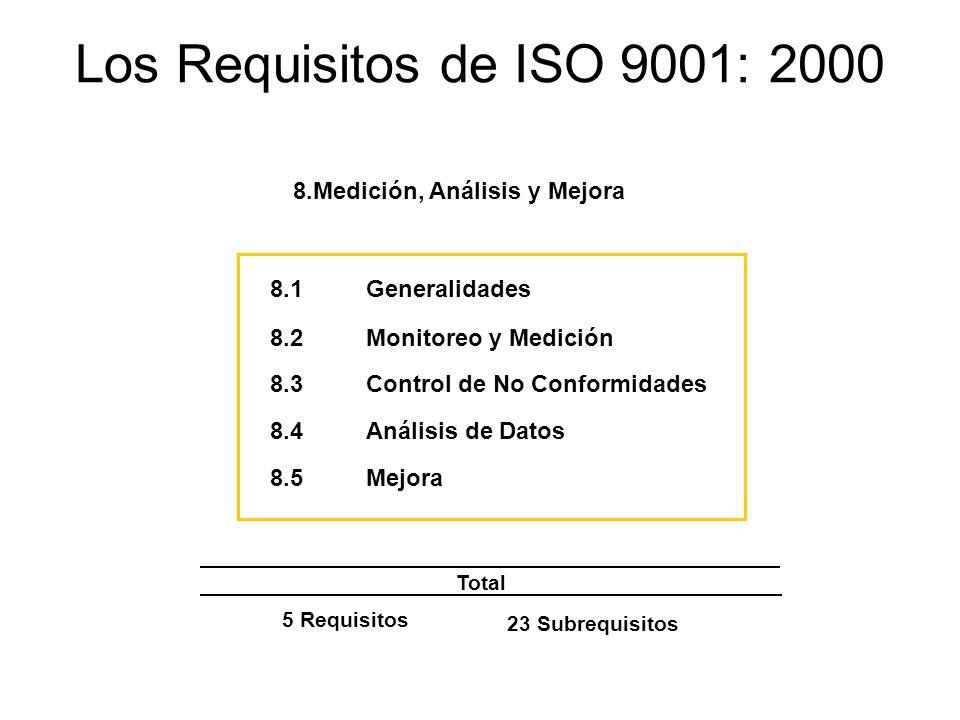 Los Requisitos de ISO 9001: 2000 Total 5 Requisitos 23 Subrequisitos 8.Medición, Análisis y Mejora 8.1Generalidades 8.2Monitoreo y Medición 8.3Control