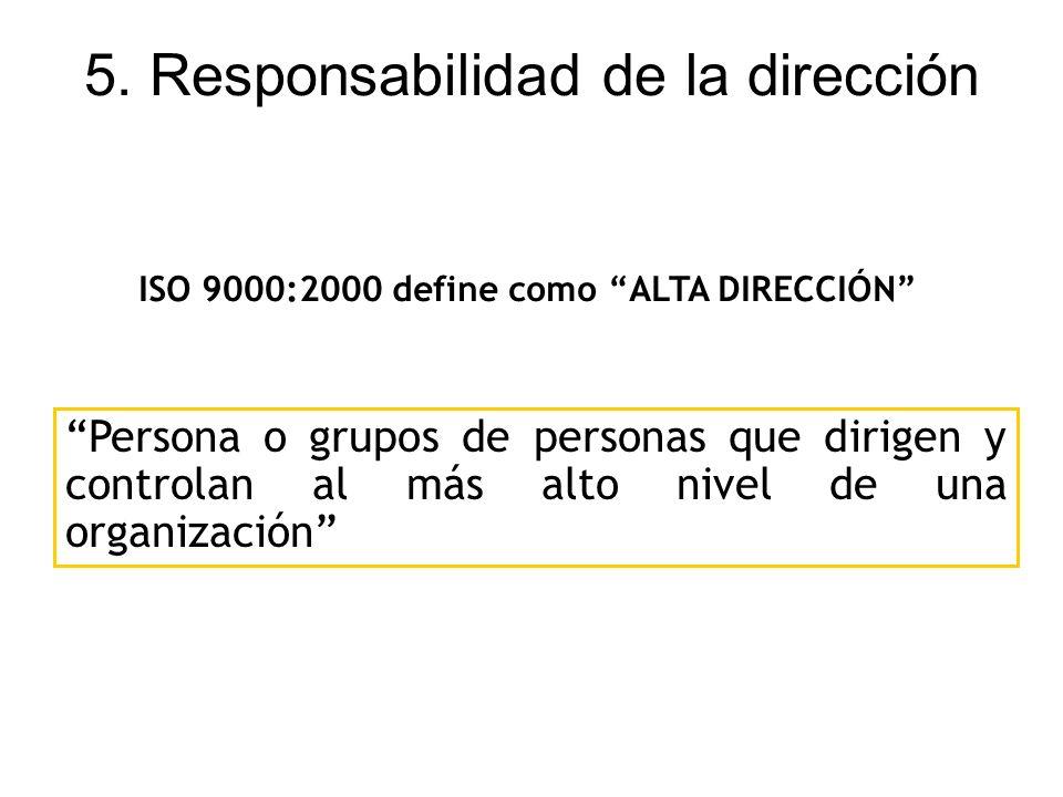 Persona o grupos de personas que dirigen y controlan al más alto nivel de una organización ISO 9000:2000 define como ALTA DIRECCIÓN 5. Responsabilidad