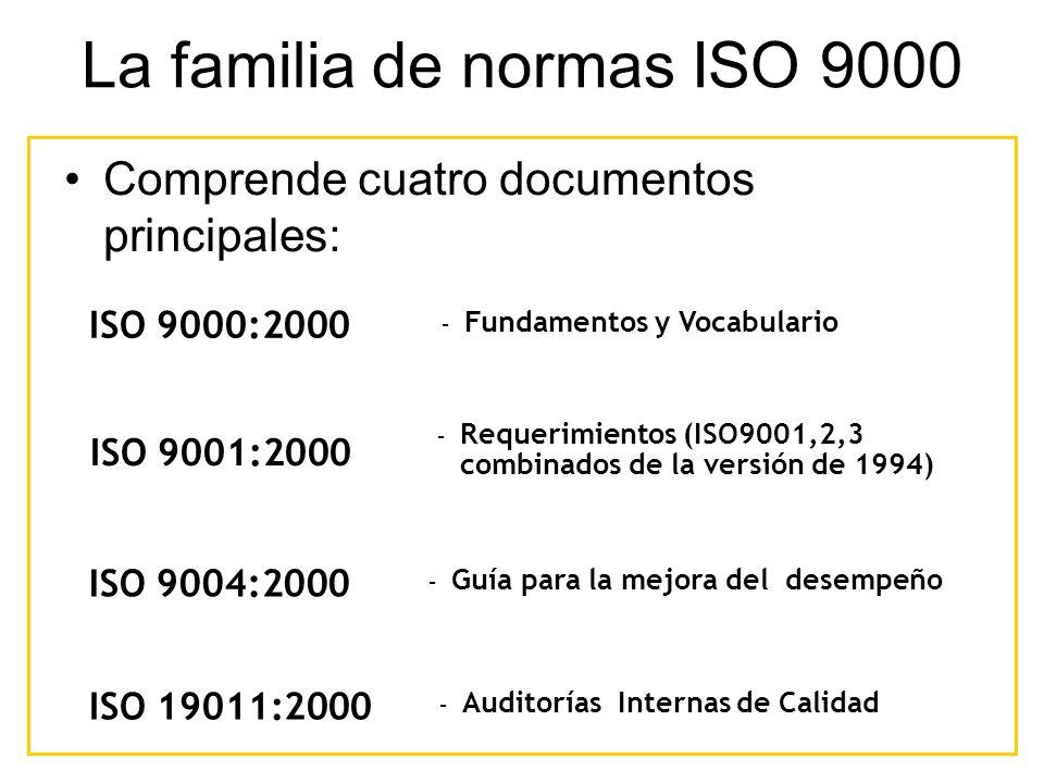 La familia de normas ISO 9000 Comprende cuatro documentos principales: – Fundamentos y Vocabulario ISO 9000:2000 ISO 9001:2000 – Requerimientos (ISO90