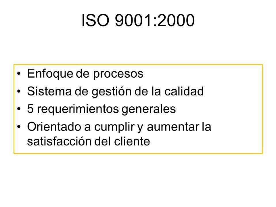 ISO 9001:2000 Enfoque de procesos Sistema de gestión de la calidad 5 requerimientos generales Orientado a cumplir y aumentar la satisfacción del clien