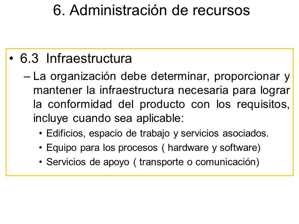 6. Administración de recursos 6.3 Infraestructura –La organización debe determinar, proporcionar y mantener la infraestructura necesaria para lograr l