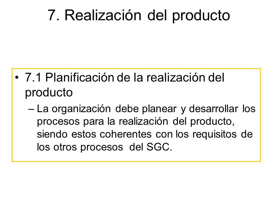 7. Realización del producto 7.1 Planificación de la realización del producto –La organización debe planear y desarrollar los procesos para la realizac