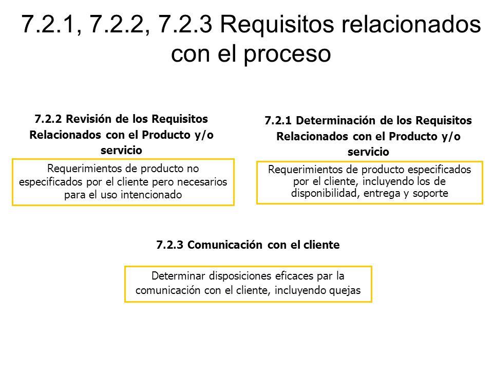 7.2.1, 7.2.2, 7.2.3 Requisitos relacionados con el proceso Requerimientos de producto especificados por el cliente, incluyendo los de disponibilidad,