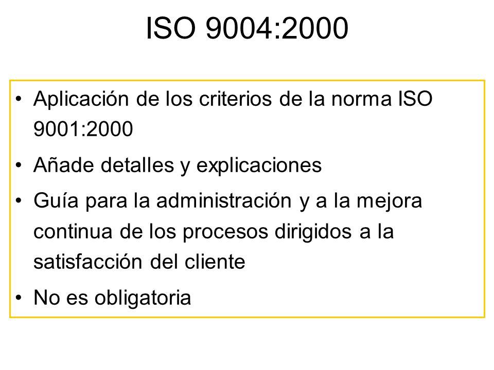 ISO 9004:2000 Aplicación de los criterios de la norma ISO 9001:2000 Añade detalles y explicaciones Guía para la administración y a la mejora continua