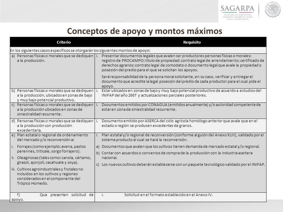 Conceptos de apoyo y montos máximos CriterioRequisito En los siguientes casos específicos se otorgarán los siguientes montos de apoyo: a)Personas físicas o morales que se dediquen a la producción.