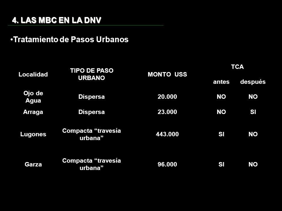 4. LAS MBC EN LA DNV Tratamiento de Pasos Urbanos Localidad TIPO DE PASO URBANO MONTO USS TCA antesdespués Ojo de Agua Dispersa20.000NO ArragaDispersa