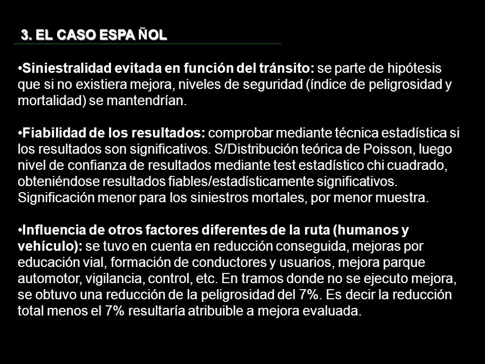 3.EL CASO ESPAOL 3.