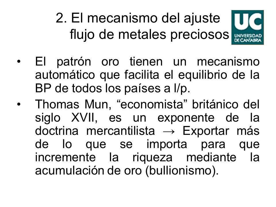 2. El mecanismo del ajuste flujo de metales preciosos El patrón oro tienen un mecanismo automático que facilita el equilibrio de la BP de todos los pa