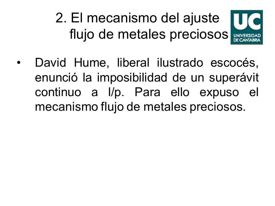 2. El mecanismo del ajuste flujo de metales preciosos David Hume, liberal ilustrado escocés, enunció la imposibilidad de un superávit continuo a l/p.